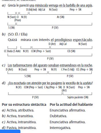 Ejercicios Resueltos Lengua Castellana y Literatura 1 Bachillerato SM SAVIA PDF